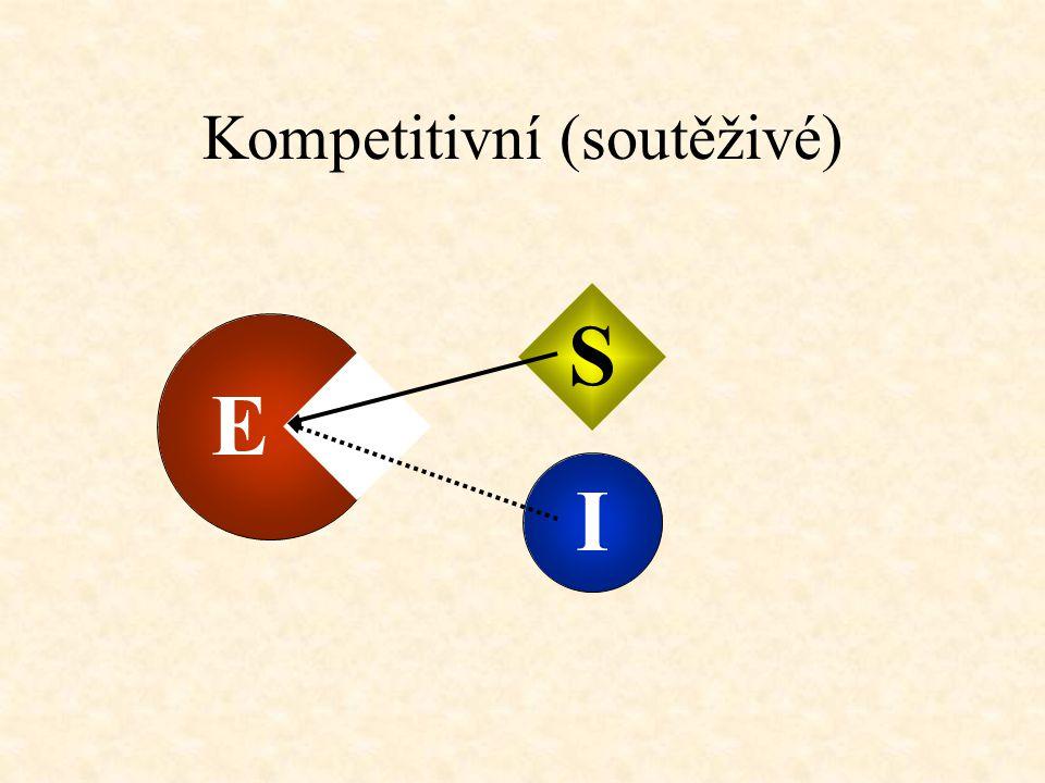 Kompetitivní (soutěživé) E S I