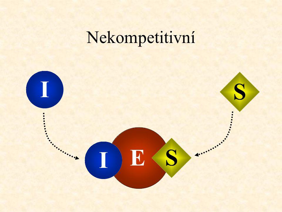 Nekompetitivní I S E I S