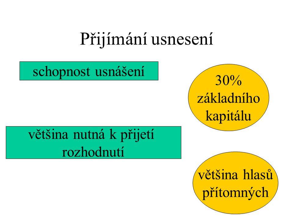 Přijímání usnesení schopnost usnášení 30% základního kapitálu většina nutná k přijetí rozhodnutí většina hlasů přítomných