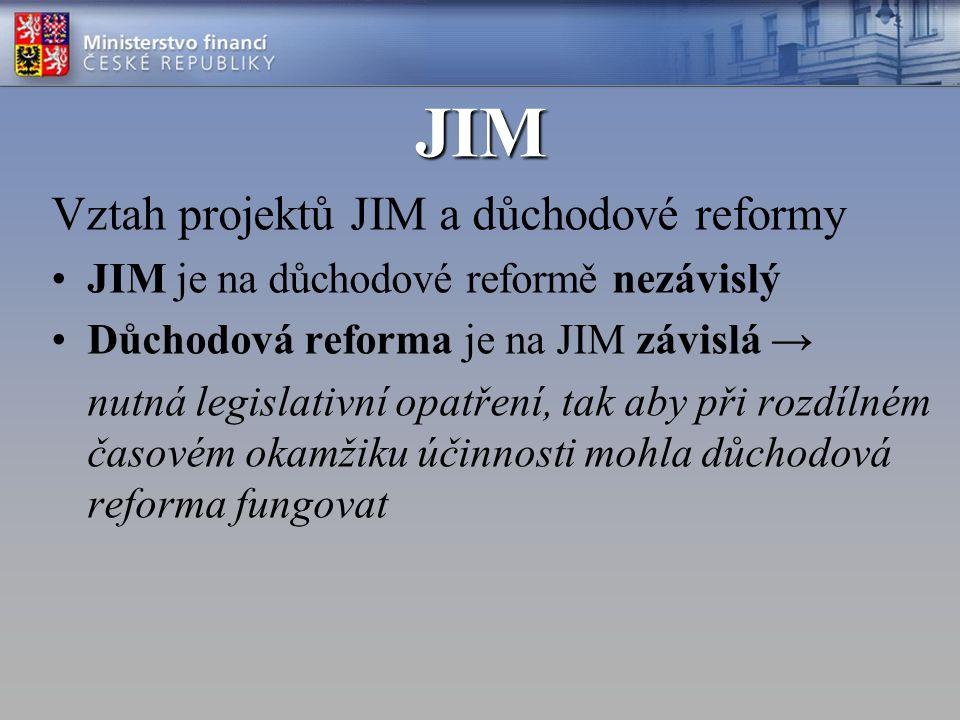 JIM Vztah projektů JIM a důchodové reformy JIM je na důchodové reformě nezávislý Důchodová reforma je na JIM závislá → nutná legislativní opatření, tak aby při rozdílném časovém okamžiku účinnosti mohla důchodová reforma fungovat