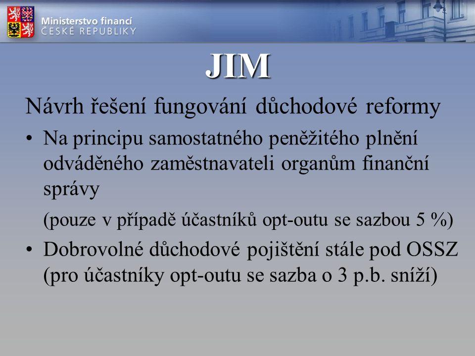 JIM Návrh řešení fungování důchodové reformy Na principu samostatného peněžitého plnění odváděného zaměstnavateli organům finanční správy (pouze v případě účastníků opt-outu se sazbou 5 %) Dobrovolné důchodové pojištění stále pod OSSZ (pro účastníky opt-outu se sazba o 3 p.b.