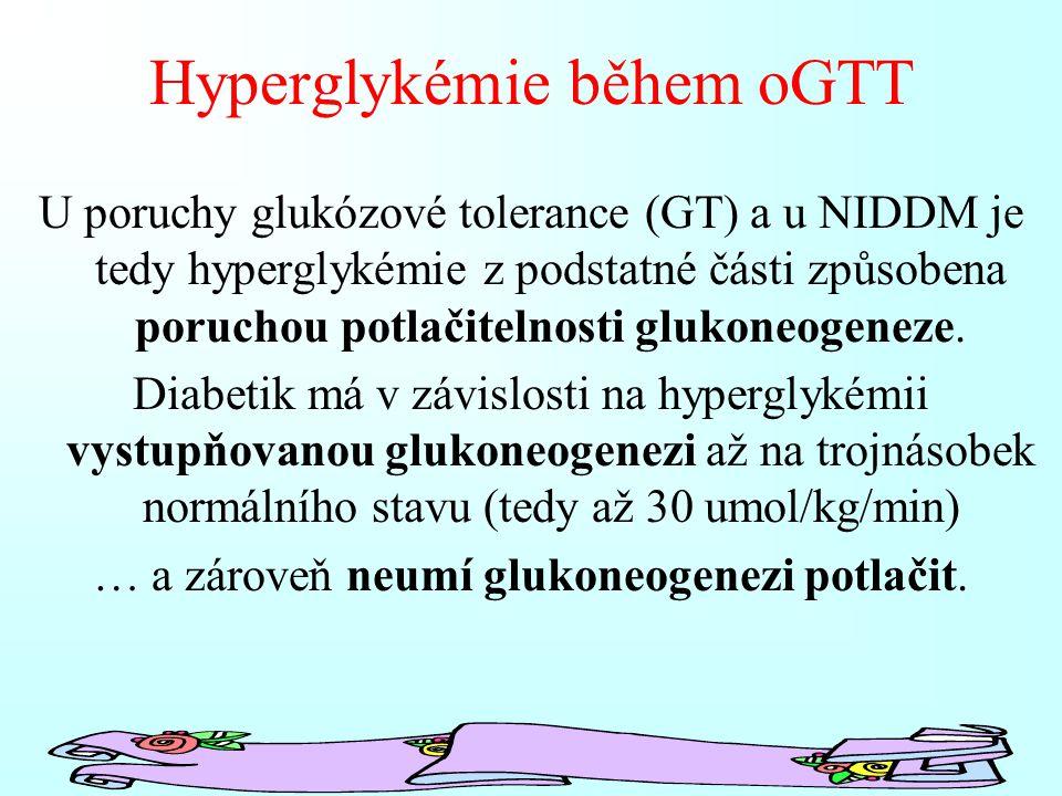 Hyperglykémie během oGTT U poruchy glukózové tolerance (GT) a u NIDDM je tedy hyperglykémie z podstatné části způsobena poruchou potlačitelnosti gluko