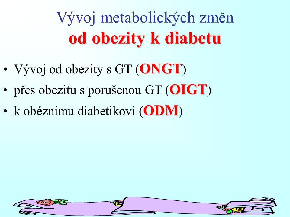 od obezity k diabetu Vývoj metabolických změn od obezity k diabetu ONGTVývoj od obezity s GT ( ONGT ) OIGTpřes obezitu s porušenou GT ( OIGT ) ODMk obéznímu diabetikovi ( ODM )
