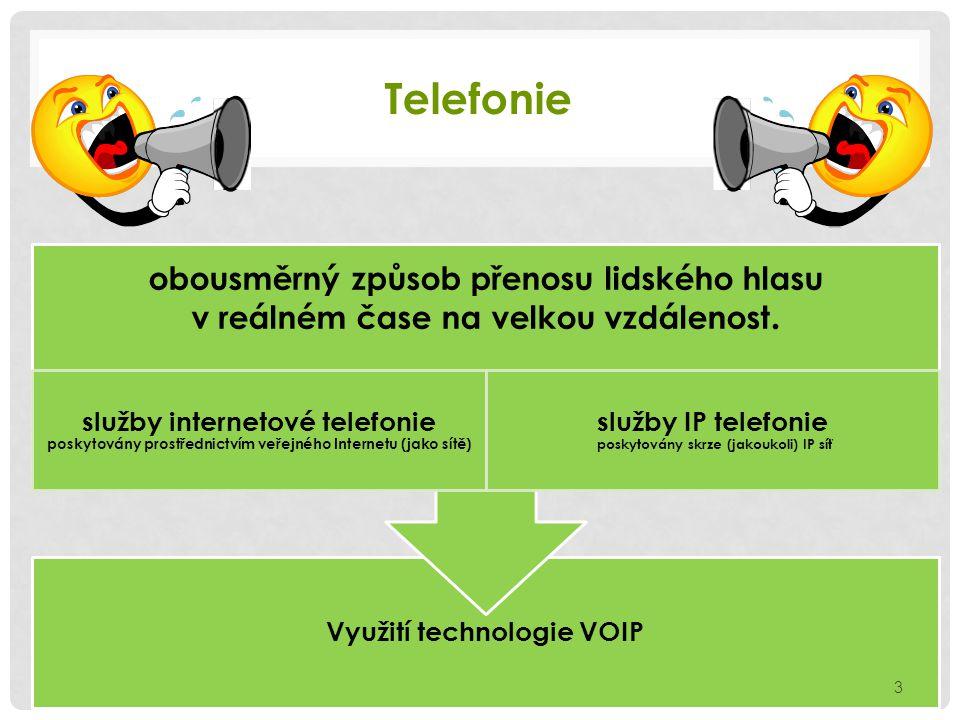 Telefonie Využití technologie VOIP obousměrný způsob přenosu lidského hlasu v reálném čase na velkou vzdálenost.