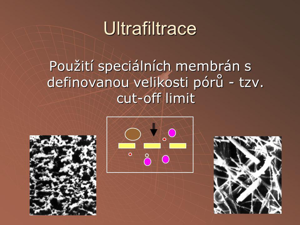 Ultrafiltrace Použití speciálních membrán s definovanou velikosti pórů - tzv. cut-off limit
