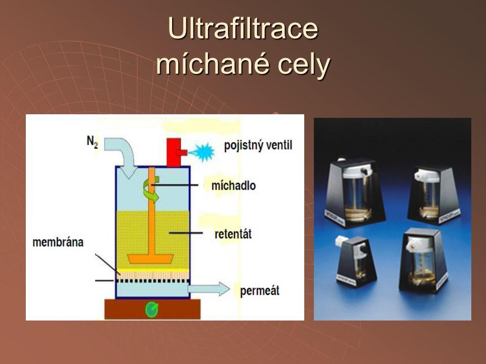 Ultrafiltrace míchané cely