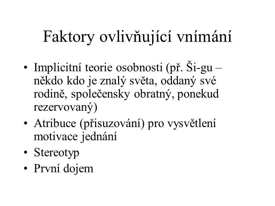 Faktory ovlivňující vnímání Implicitní teorie osobnosti (př.