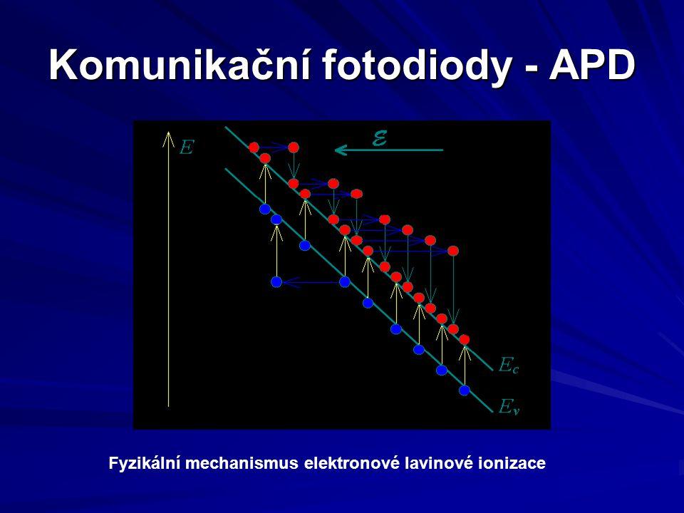 Komunikační fotodiody - APD Fyzikální mechanismus elektronové lavinové ionizace