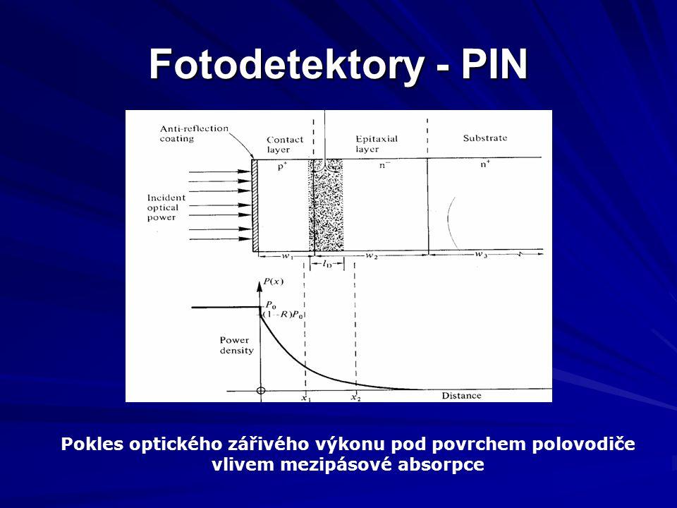 Komunikační fotodiody - PIN  Dynamické vlastnosti Časová konstanta  RC  (C s + C z ) R d R z / (R d +R z ) kde  RC  časová konstanta, R d je dynamický odpor fotodiody, kde  RC  časová konstanta, R d je dynamický odpor fotodiody, C s je kapacita prostorového náboje, R z a C z je C s je kapacita prostorového náboje, R z a C z je odpor a kapacita zátěže odpor a kapacita zátěže Driftové časy nosičů ve vyčerpané oblasti  d = W I / v s kde W I = x 1 – x 2 tloušťka intrinsické oblasti PIN, v s je kde W I = x 1 – x 2 tloušťka intrinsické oblasti PIN, v s je saturační rychlost saturační rychlost Celková časová konstanta a mezní frekvence  C = (  RC 2 +  d 2 ) 1/2 z toho f m = 0,44/  C  C = (  RC 2 +  d 2 ) 1/2 z toho f m = 0,44/  C