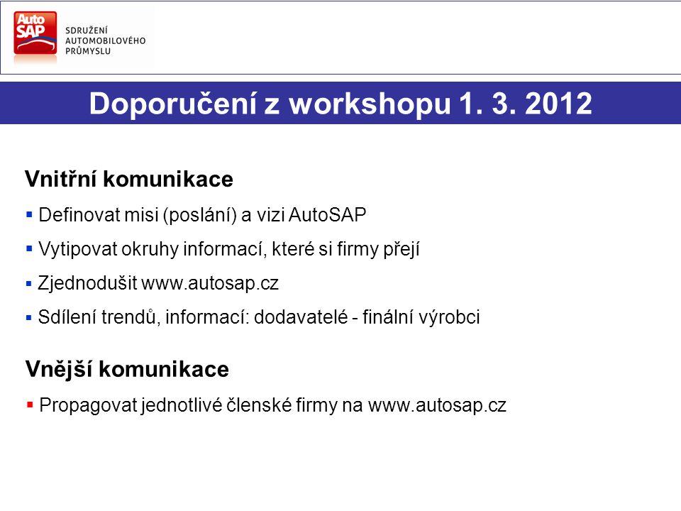 Doporučení z workshopu 1. 3. 2012 Vnitřní komunikace  Definovat misi (poslání) a vizi AutoSAP  Vytipovat okruhy informací, které si firmy přejí  Zj