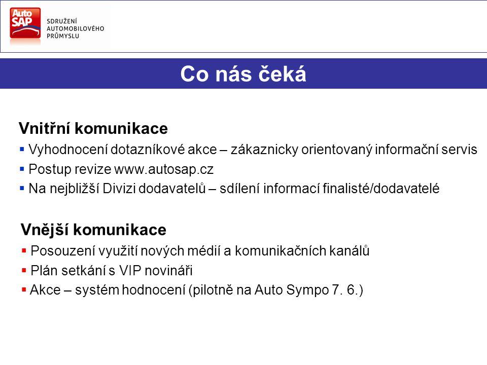 Co nás čeká Vnitřní komunikace  Vyhodnocení dotazníkové akce – zákaznicky orientovaný informační servis  Postup revize www.autosap.cz  Na nejbližší