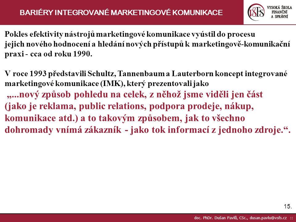15. doc. PhDr. Dušan Pavlů, CSc., dusan.pavlu@vsfs.cz :: BARIÉRY INTEGROVANÉ MARKETINGOVÉ KOMUNIKACE Pokles efektivity nástrojů marketingové komunikac