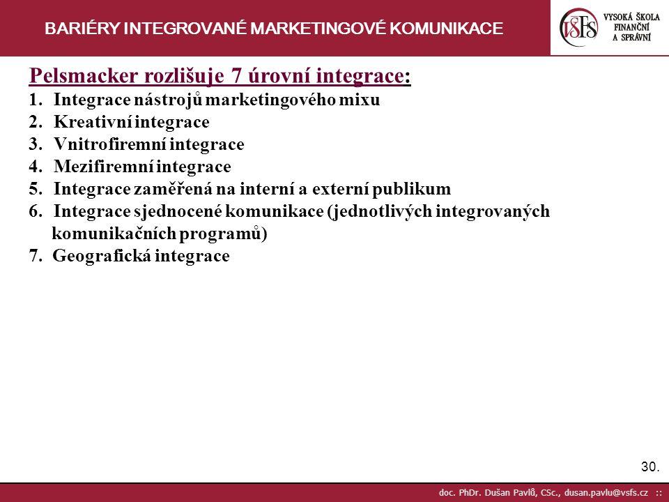 30. doc. PhDr. Dušan Pavlů, CSc., dusan.pavlu@vsfs.cz :: BARIÉRY INTEGROVANÉ MARKETINGOVÉ KOMUNIKACE Pelsmacker rozlišuje 7 úrovní integrace: 1.Integr