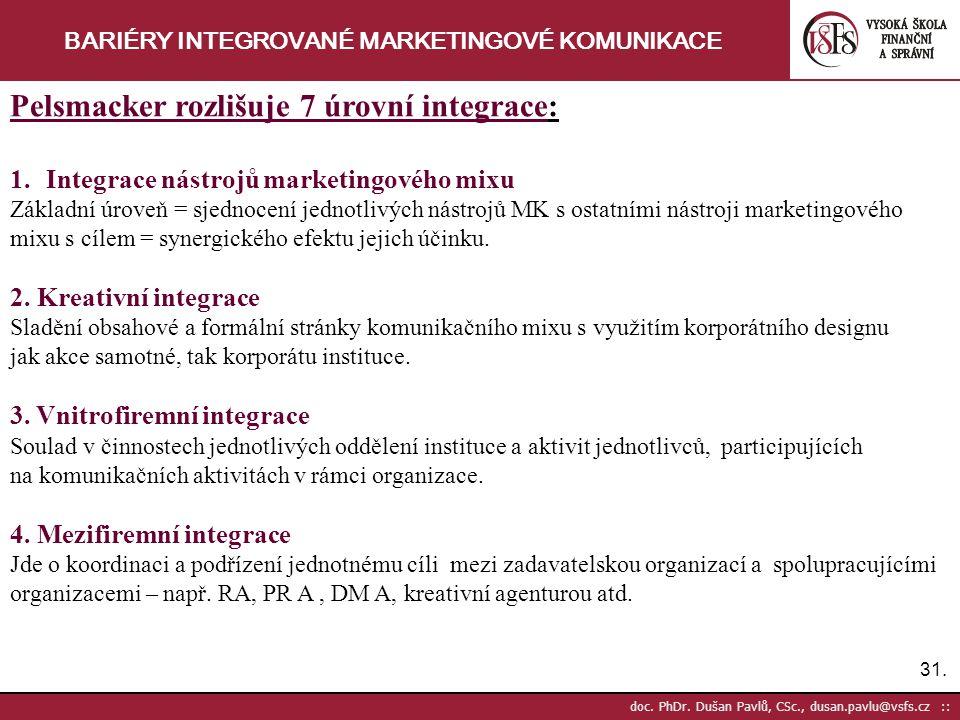 31. doc. PhDr. Dušan Pavlů, CSc., dusan.pavlu@vsfs.cz :: BARIÉRY INTEGROVANÉ MARKETINGOVÉ KOMUNIKACE Pelsmacker rozlišuje 7 úrovní integrace: 1.Integr