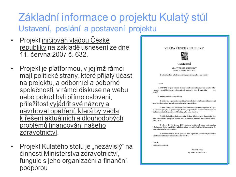 Základní informace o projektu Kulatý stůl Ustavení, poslání a postavení projektu Projekt iniciován vládou České republiky na základě usnesení ze dne 1