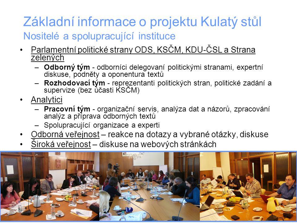 Parlamentní politické strany ODS, KSČM, KDU-ČSL a Strana zelených –Odborný tým - odborníci delegovaní politickými stranami, expertní diskuse, podněty