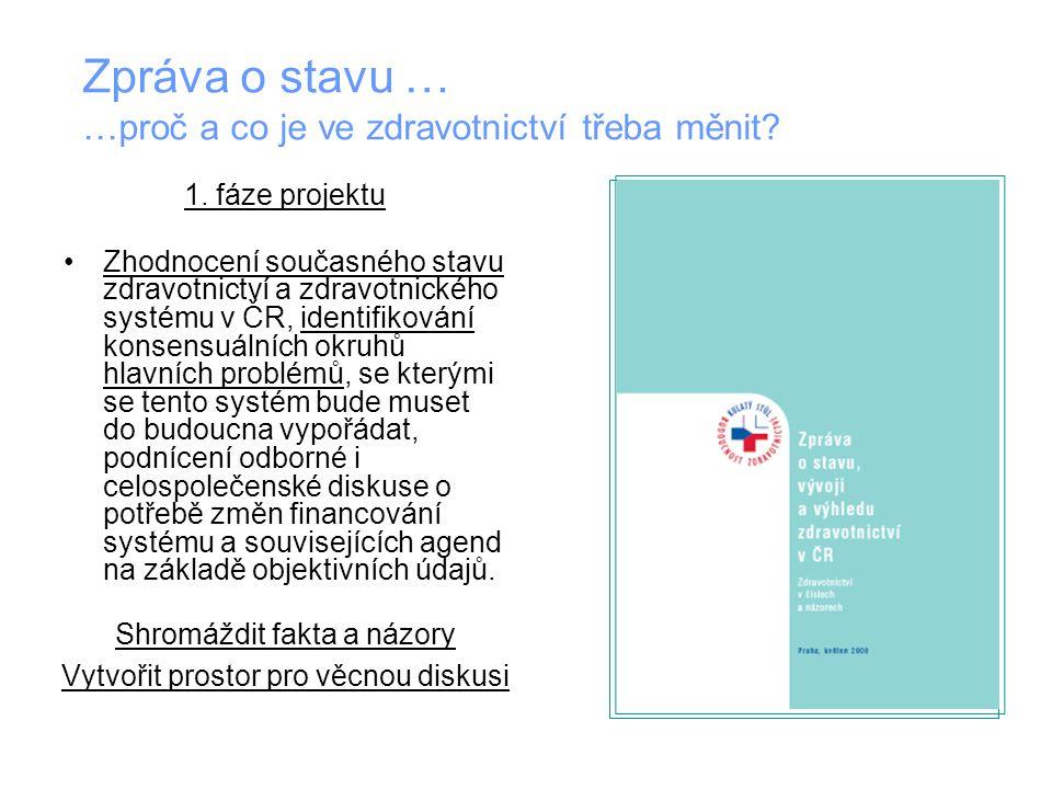 Shromáždit fakta a názory Vytvořit prostor pro věcnou diskusi 1. fáze projektu Zhodnocení současného stavu zdravotnictví a zdravotnického systému v ČR