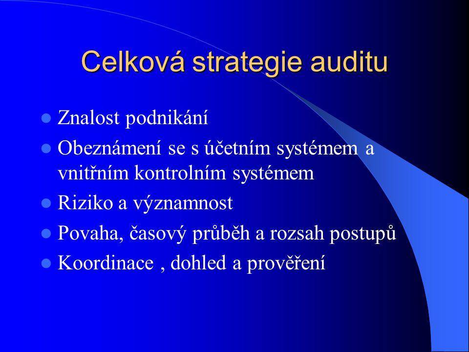 Celková strategie auditu Znalost podnikání Obeznámení se s účetním systémem a vnitřním kontrolním systémem Riziko a významnost Povaha, časový průběh a rozsah postupů Koordinace, dohled a prověření