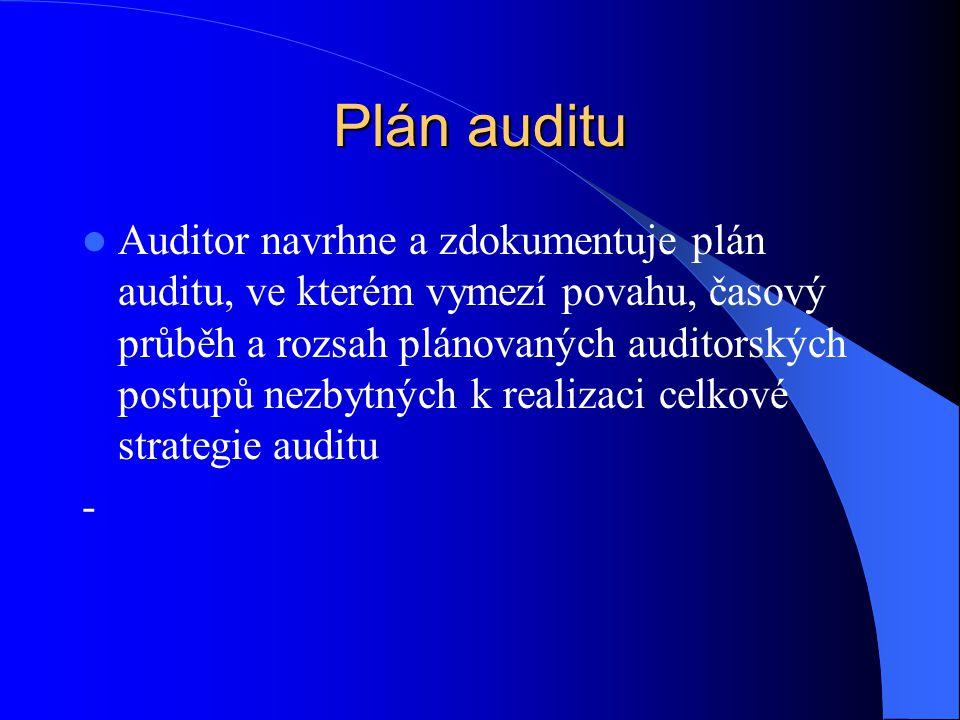Plán auditu Auditor navrhne a zdokumentuje plán auditu, ve kterém vymezí povahu, časový průběh a rozsah plánovaných auditorských postupů nezbytných k realizaci celkové strategie auditu -