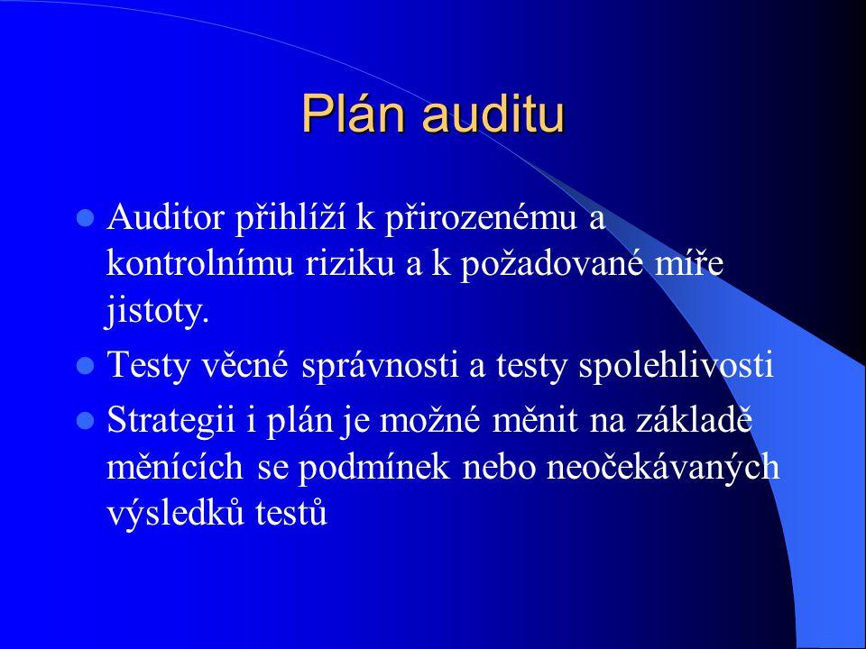 Plán auditu Auditor přihlíží k přirozenému a kontrolnímu riziku a k požadované míře jistoty. Testy věcné správnosti a testy spolehlivosti Strategii i
