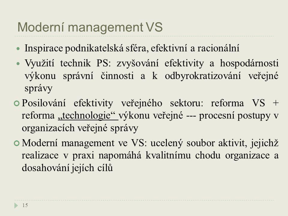 """Moderní management VS 15 Inspirace podnikatelská sféra, efektivní a racionální Využití technik PS: zvyšování efektivity a hospodárnosti výkonu správní činnosti a k odbyrokratizování veřejné správy Posilování efektivity veřejného sektoru: reforma VS + reforma """"technologie výkonu veřejné --- procesní postupy v organizacích veřejné správy Moderní management ve VS: ucelený soubor aktivit, jejichž realizace v praxi napomáhá kvalitnímu chodu organizace a dosahování jejích cílů"""