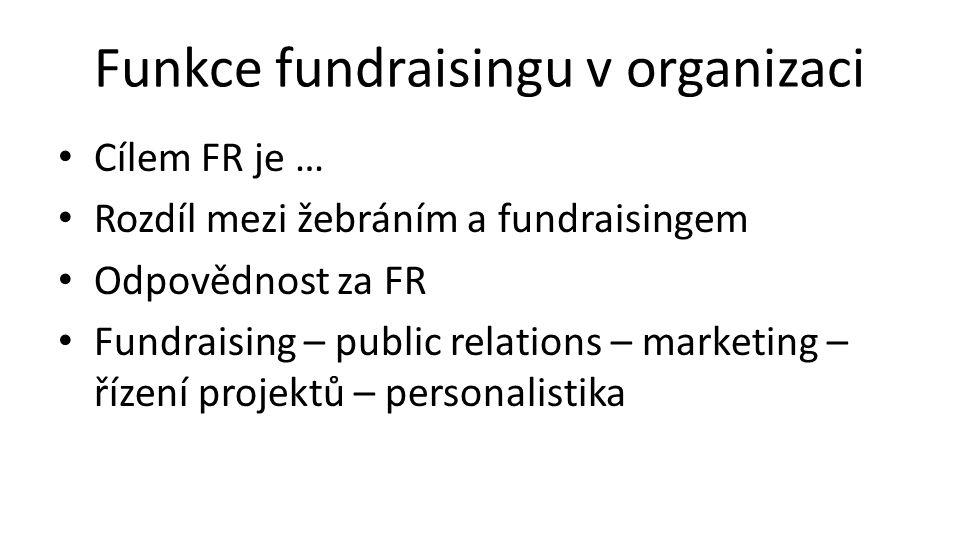 Funkce fundraisingu v organizaci Cílem FR je … Rozdíl mezi žebráním a fundraisingem Odpovědnost za FR Fundraising – public relations – marketing – řízení projektů – personalistika