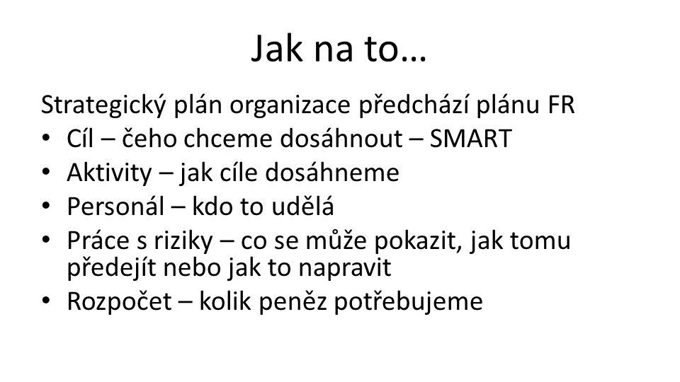 Jak na to… Strategický plán organizace předchází plánu FR Cíl – čeho chceme dosáhnout – SMART Aktivity – jak cíle dosáhneme Personál – kdo to udělá Pr