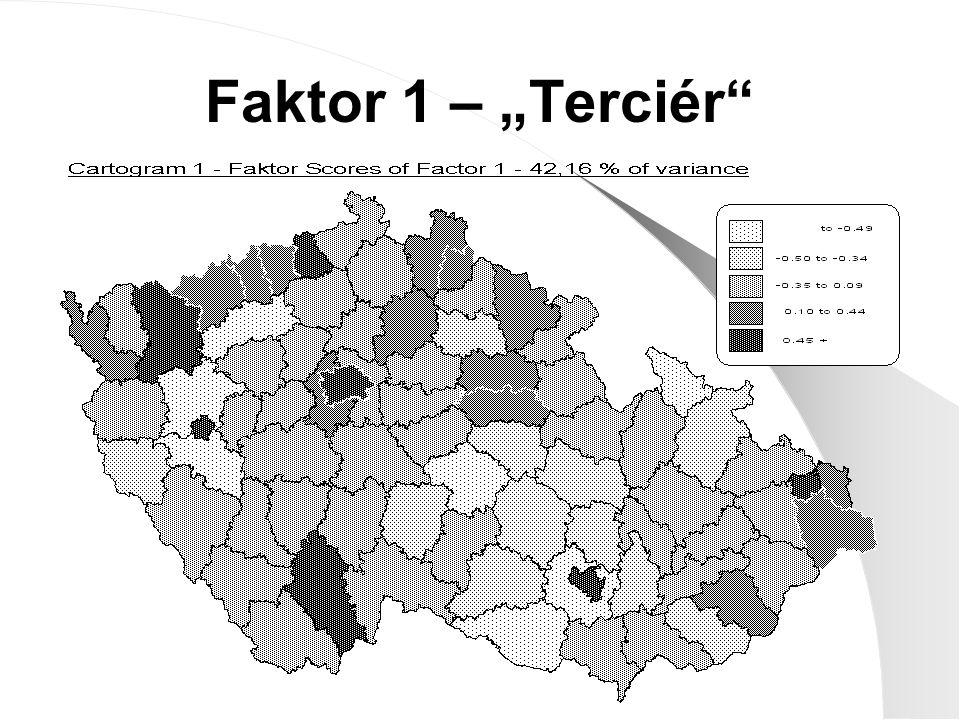 """Faktor 1 – """"Terciér"""""""