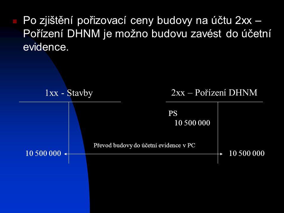 Účtování 2xx - Pořízení DNHM 3xx – Různí věřitelé 3xx – DPH 2xx - Pokladna 10 000 000 500 000 10 000 000 1 900 000 PS xxx 1 900 000 Kupní cena budovy