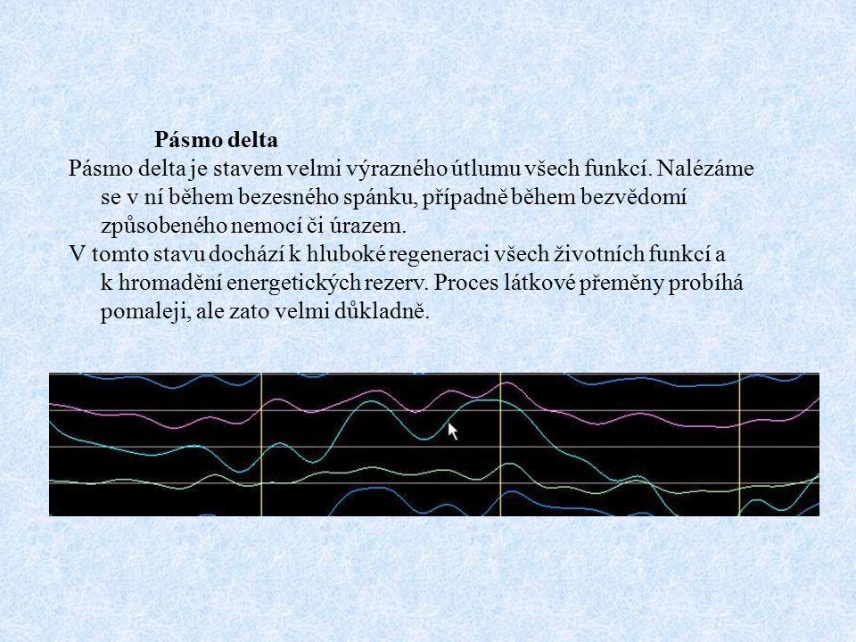 Pásmo delta Pásmo delta je stavem velmi výrazného útlumu všech funkcí. Nalézáme se v ní během bezesného spánku, případně během bezvědomí způsobeného n