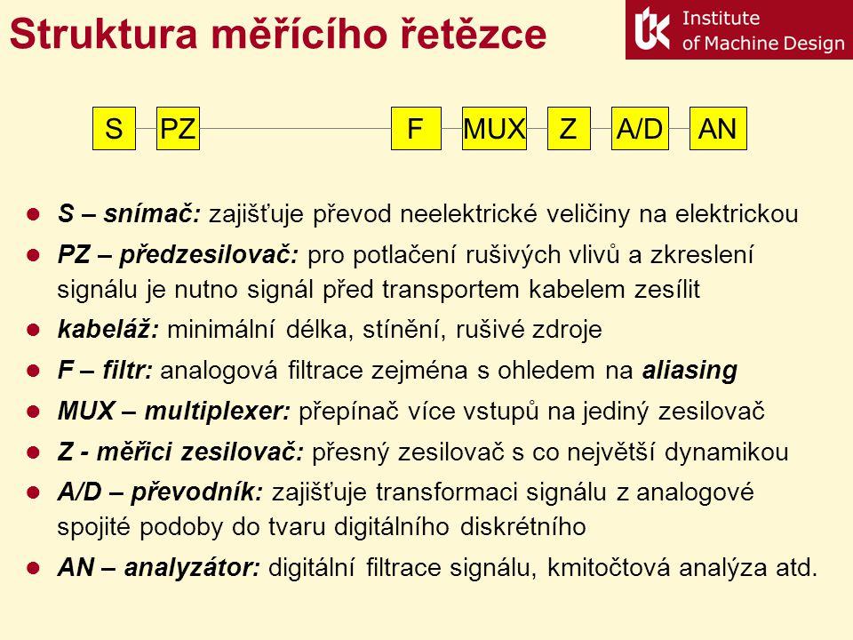 Struktura měřícího řetězce S – snímač: zajišťuje převod neelektrické veličiny na elektrickou PZ – předzesilovač: pro potlačení rušivých vlivů a zkreslení signálu je nutno signál před transportem kabelem zesílit kabeláž: minimální délka, stínění, rušivé zdroje F – filtr: analogová filtrace zejména s ohledem na aliasing MUX – multiplexer: přepínač více vstupů na jediný zesilovač Z - měřici zesilovač: přesný zesilovač s co největší dynamikou A/D – převodník: zajišťuje transformaci signálu z analogové spojité podoby do tvaru digitálního diskrétního AN – analyzátor: digitální filtrace signálu, kmitočtová analýza atd.