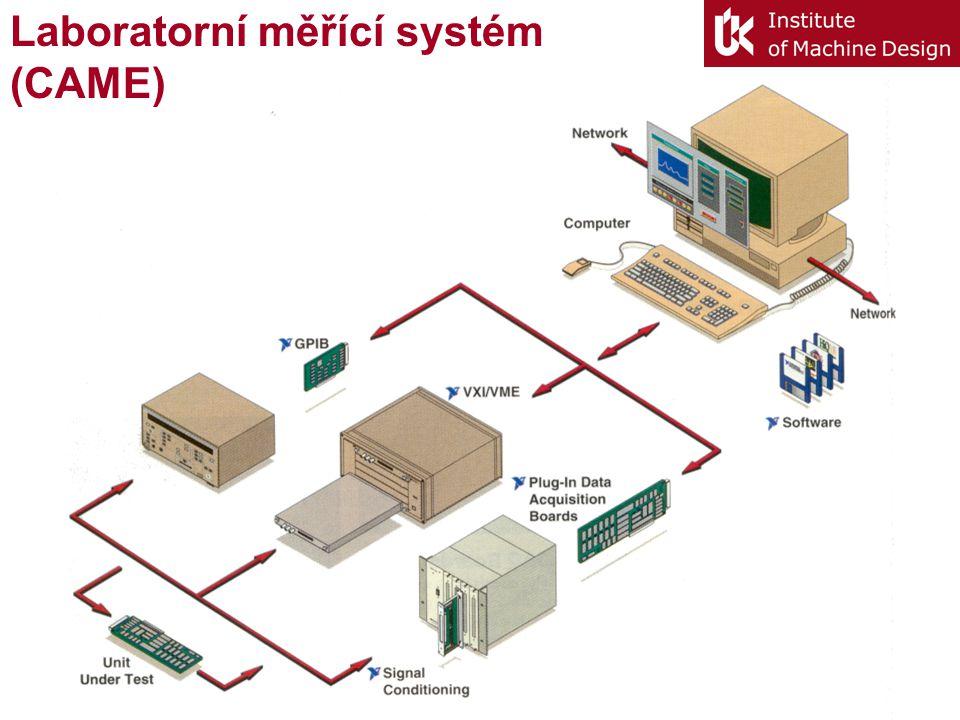 Laboratorní měřící systém (CAME)