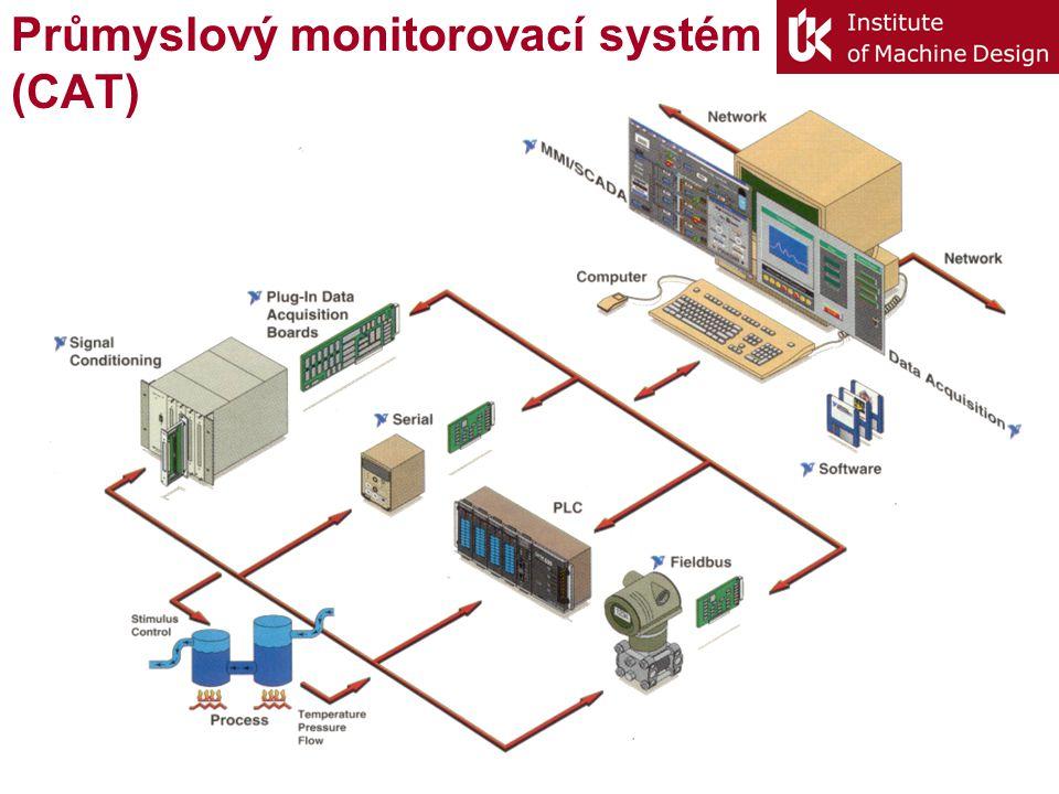 Průmyslový monitorovací systém (CAT)