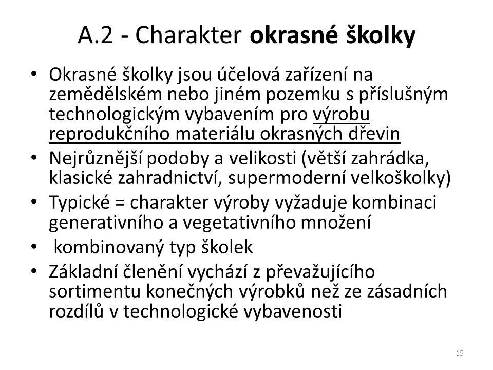 15 A.2 - Charakter okrasné školky Okrasné školky jsou účelová zařízení na zemědělském nebo jiném pozemku s příslušným technologickým vybavením pro výrobu reprodukčního materiálu okrasných dřevin Nejrůznější podoby a velikosti (větší zahrádka, klasické zahradnictví, supermoderní velkoškolky) Typické = charakter výroby vyžaduje kombinaci generativního a vegetativního množení kombinovaný typ školek Základní členění vychází z převažujícího sortimentu konečných výrobků než ze zásadních rozdílů v technologické vybavenosti