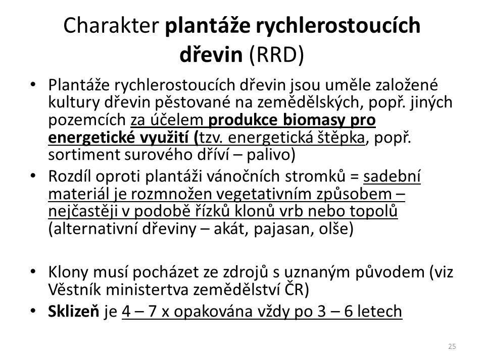 25 Charakter plantáže rychlerostoucích dřevin (RRD) Plantáže rychlerostoucích dřevin jsou uměle založené kultury dřevin pěstované na zemědělských, popř.