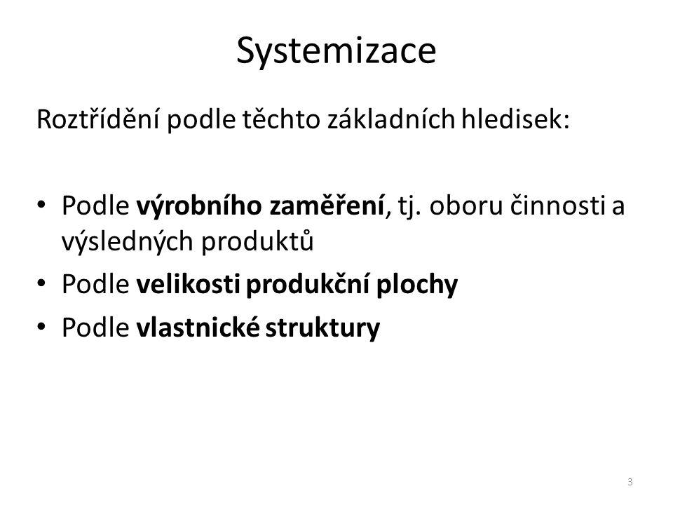 3 Systemizace Roztřídění podle těchto základních hledisek: Podle výrobního zaměření, tj.