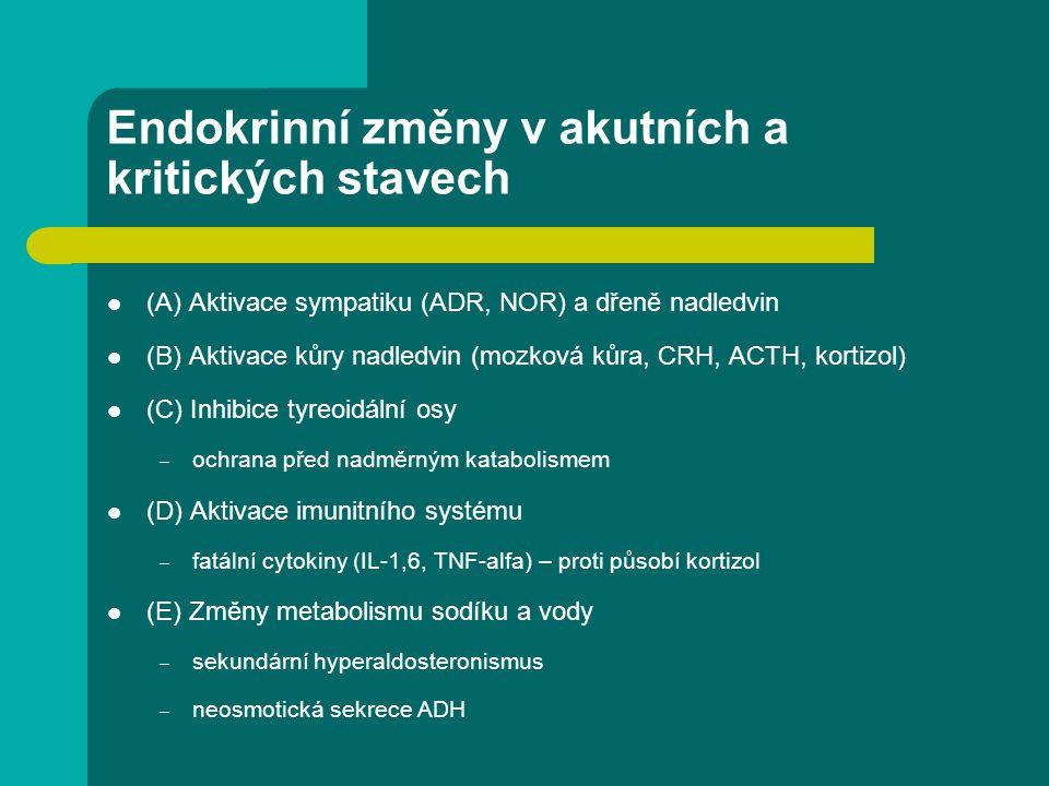 Endokrinní změny v akutních a kritických stavech (A) Aktivace sympatiku (ADR, NOR) a dřeně nadledvin (B) Aktivace kůry nadledvin (mozková kůra, CRH, ACTH, kortizol) (C) Inhibice tyreoidální osy – ochrana před nadměrným katabolismem (D) Aktivace imunitního systému – fatální cytokiny (IL-1,6, TNF-alfa) – proti působí kortizol (E) Změny metabolismu sodíku a vody – sekundární hyperaldosteronismus – neosmotická sekrece ADH