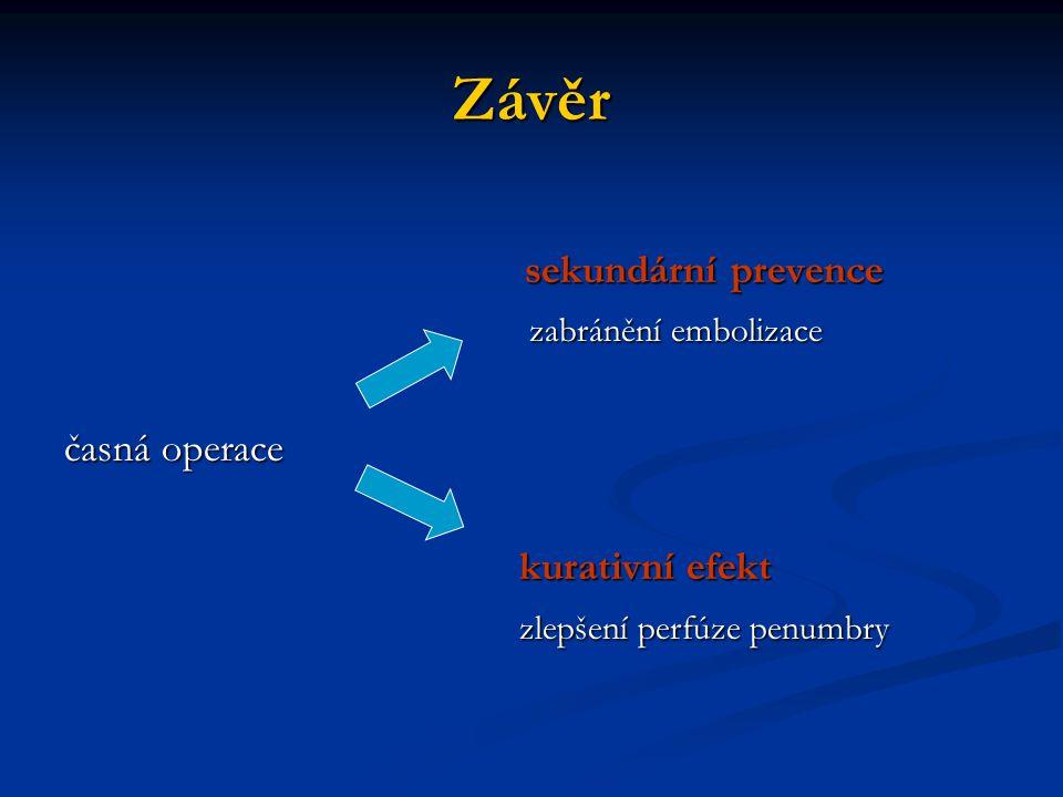 Závěr sekundární prevence sekundární prevence zabránění embolizace zabránění embolizace časná operace kurativní efekt kurativní efekt zlepšení perfúze
