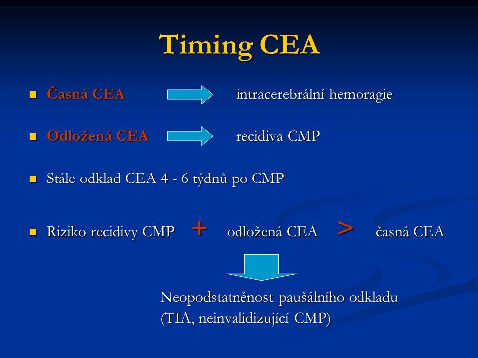 Timing CEA Časná CEA intracerebrální hemoragie Časná CEA intracerebrální hemoragie Odložená CEA recidiva CMP Odložená CEA recidiva CMP Stále odklad CE