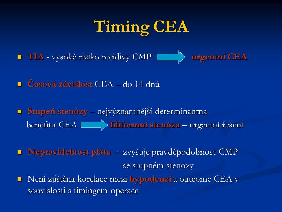 Timing CEA TIA - vysoké riziko recidivy CMP urgentní CEA TIA - vysoké riziko recidivy CMP urgentní CEA Časová závislost CEA – do 14 dnů Časová závislo