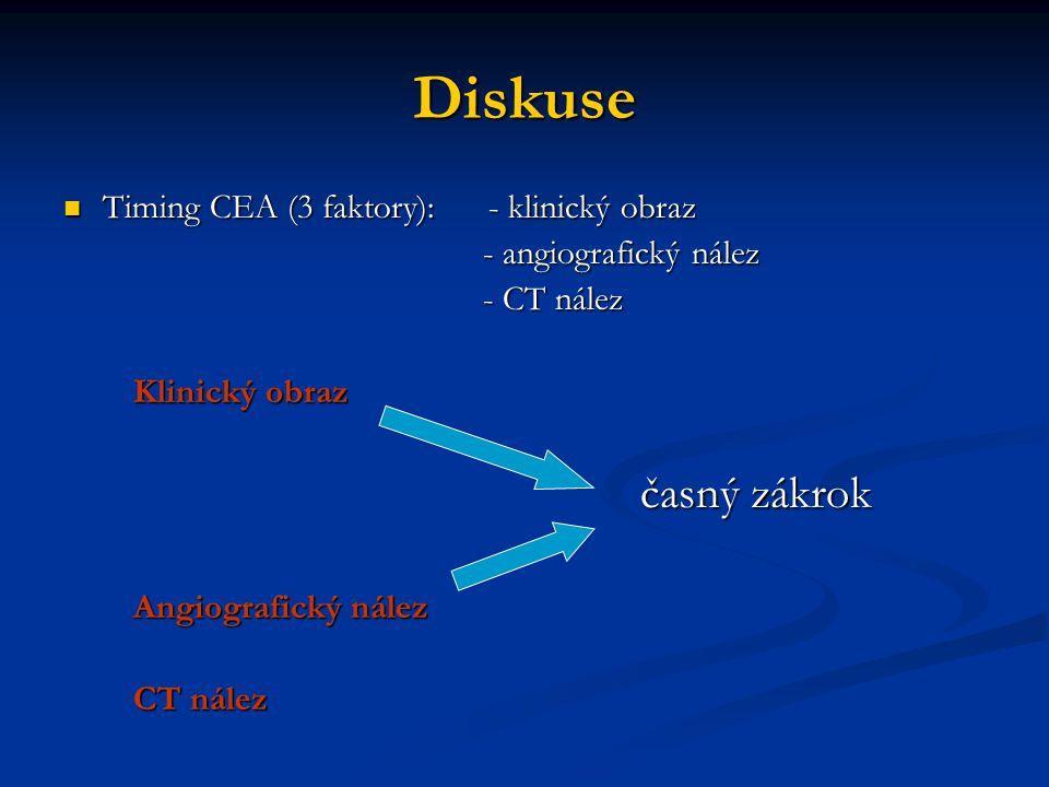 Diskuse Timing CEA (3 faktory): - klinický obraz Timing CEA (3 faktory): - klinický obraz - angiografický nález - angiografický nález - CT nález - CT