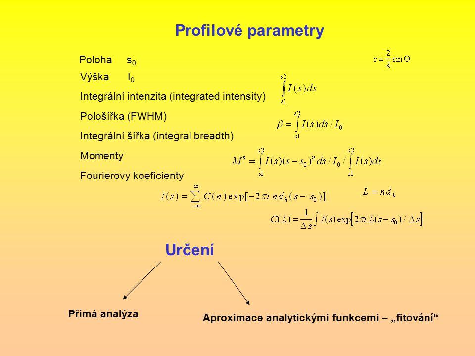 """Přímá analýza Aproximace analytickými funkcemi – """"fitování Určení Profilové parametry Polohas 0 VýškaI 0 Integrální intenzita (integrated intensity) Pološířka (FWHM) Integrální šířka (integral breadth) Momenty Fourierovy koeficienty"""