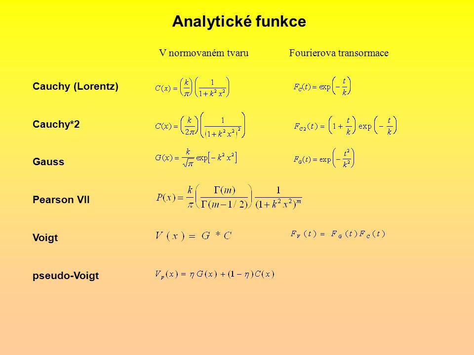 Analytické funkce Cauchy (Lorentz) Cauchy*2 Gauss Pearson VII Voigt pseudo-Voigt V normovaném tvaruFourierova transormace