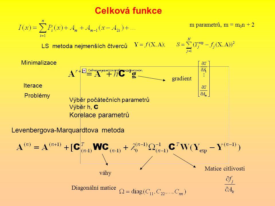 Celková funkce m parametrů, m = m 0 n + 2 LS metoda nejmenších čtverců Minimalizace gradient Iterace Problémy Výběr počátečních parametrů Výběr h, C Korelace parametrů Levenbergova-Marquardtova metoda váhy Matice citlivosti Diagonální matice Simplex Kontrola parametrů Fixace parametrů Vazba parametrů Problémy