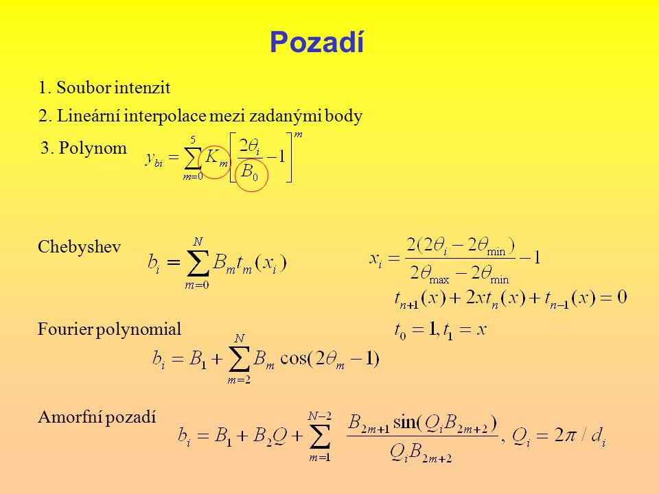 Pozadí 1.Soubor intenzit 2. Lineární interpolace mezi zadanými body 3.