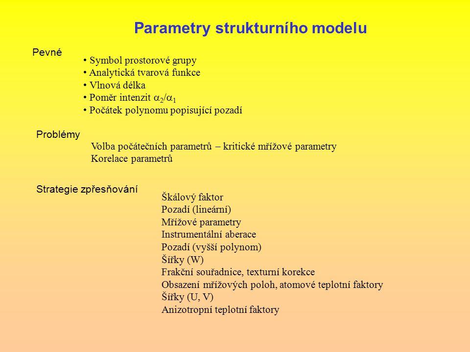 Parametry strukturního modelu Pevné Symbol prostorové grupy Analytická tvarová funkce Vlnová délka Poměr intenzit  2 /  1 Počátek polynomu popisující pozadí Problémy Volba počátečních parametrů – kritické mřížové parametry Korelace parametrů Strategie zpřesňování Škálový faktor Pozadí (lineární) Mřížové parametry Instrumentální aberace Pozadí (vyšší polynom) Šířky (W) Frakční souřadnice, texturní korekce Obsazení mřížových poloh, atomové teplotní faktory Šířky (U, V) Anizotropní teplotní faktory