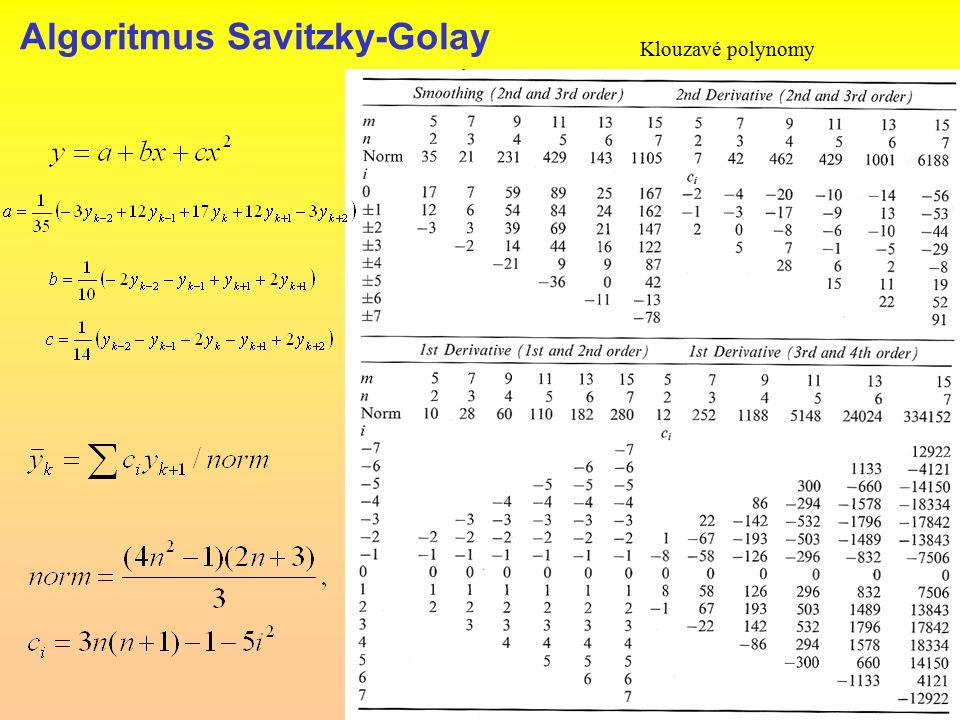 Algoritmus Savitzky-Golay Klouzavé polynomy
