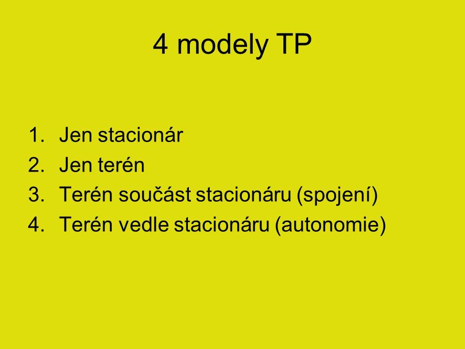 4 modely TP 1.Jen stacionár 2.Jen terén 3.Terén součást stacionáru (spojení) 4.Terén vedle stacionáru (autonomie)