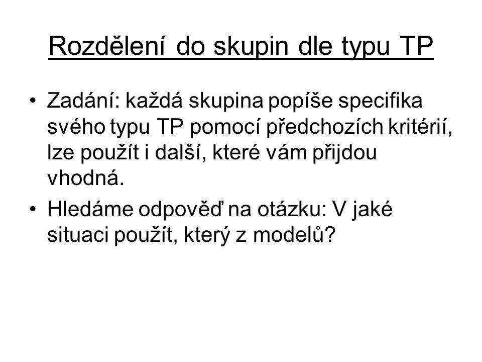Rozdělení do skupin dle typu TP Zadání: každá skupina popíše specifika svého typu TP pomocí předchozích kritérií, lze použít i další, které vám přijdou vhodná.