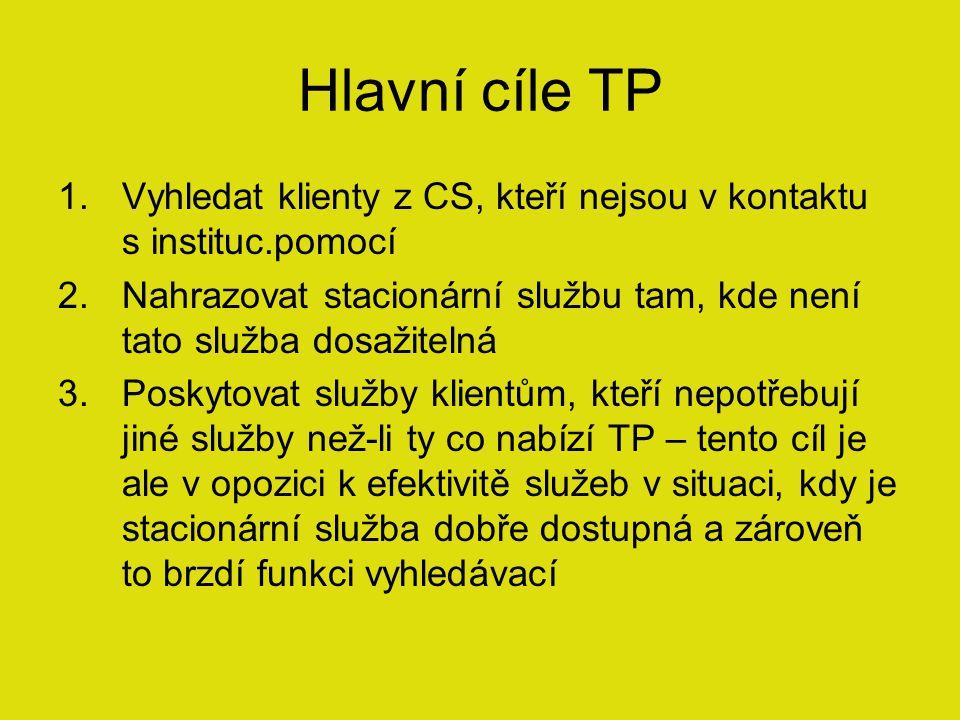Hlavní cíle TP 1.Vyhledat klienty z CS, kteří nejsou v kontaktu s instituc.pomocí 2.Nahrazovat stacionární službu tam, kde není tato služba dosažiteln
